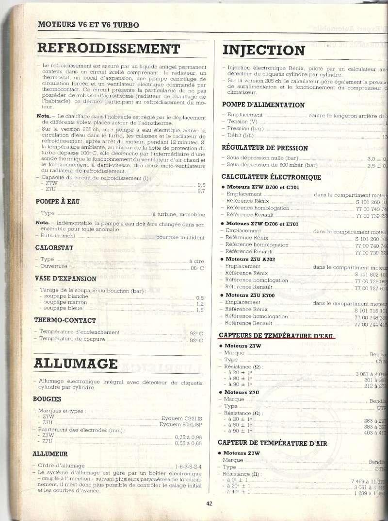 V6 qui démarre pas - Page 4 Numari20
