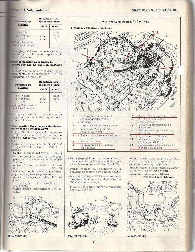 V6 qui démarre pas - Page 4 Numari22