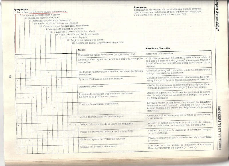 V6 qui démarre pas - Page 4 Numari24