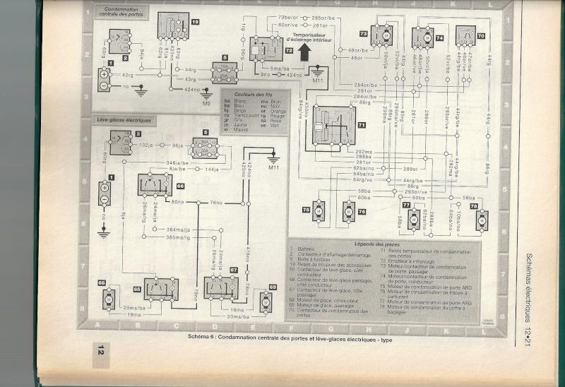 [RESOLU] Centralisation bizarre - Page 2 Numari32