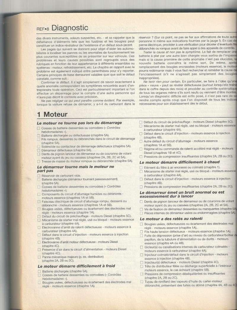 V6 qui démarre pas - Page 9 Numari33