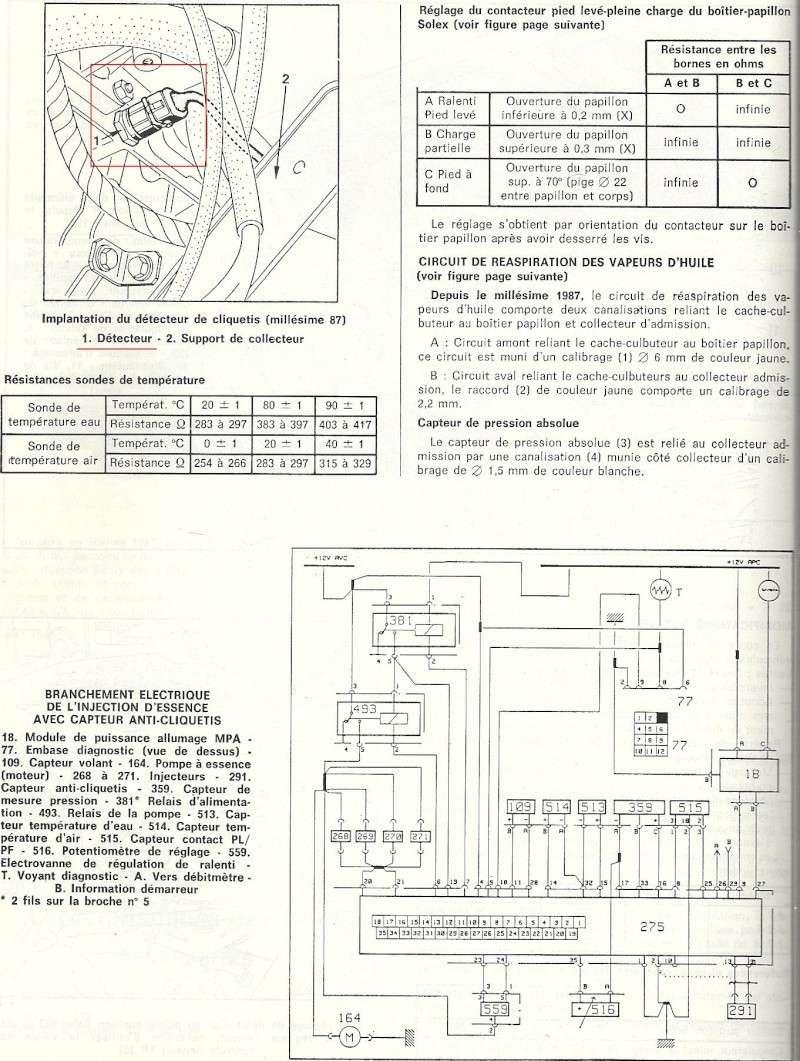 Recherche schéma injection R25 TX - Page 2 Numari53