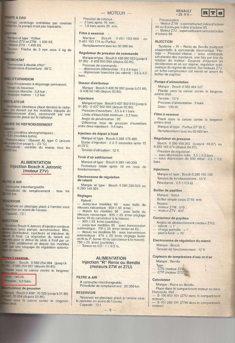 Recherche schéma injection R25 TX - Page 2 Numari55