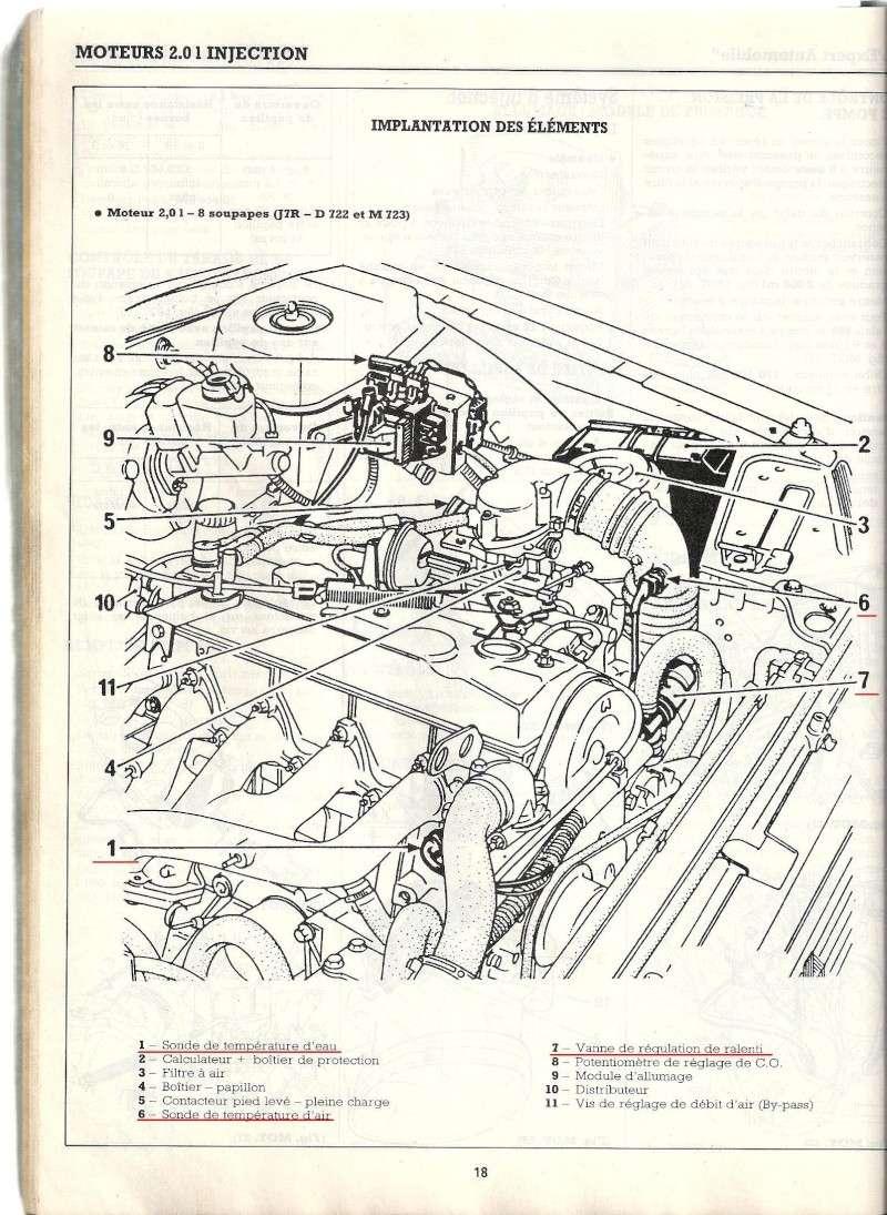 Aiguille témpérature eau KO? - Page 2 Numari63