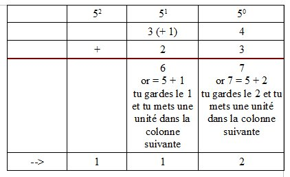 Coquille maths hatier édition 2011 Sans_t10