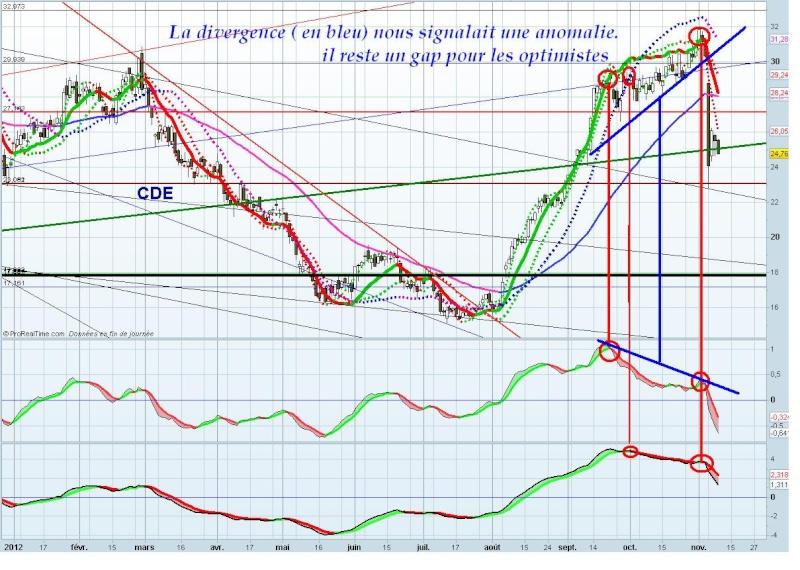 Exceptionnellement en partie publique, Le Bulletin de l'Oscillo N° 933 du 11/11/2012  Cde_9312