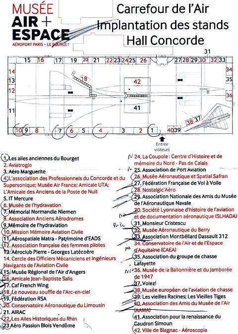 Carrefour de l'Air 2012 au Musée de l'Air + Espace Carsca10