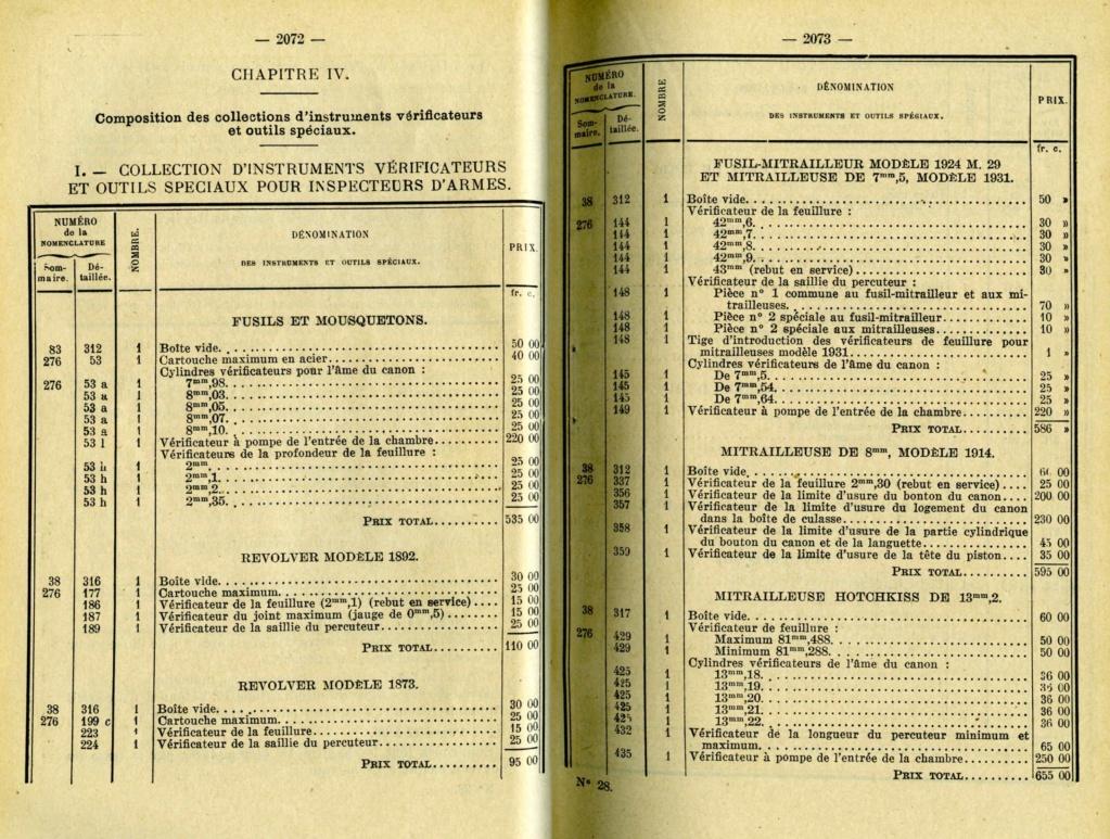 Vérificateur d'entrée de chambre 1936_010