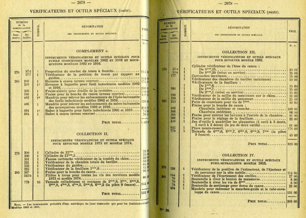 Vérificateur d'entrée de chambre 1936_013
