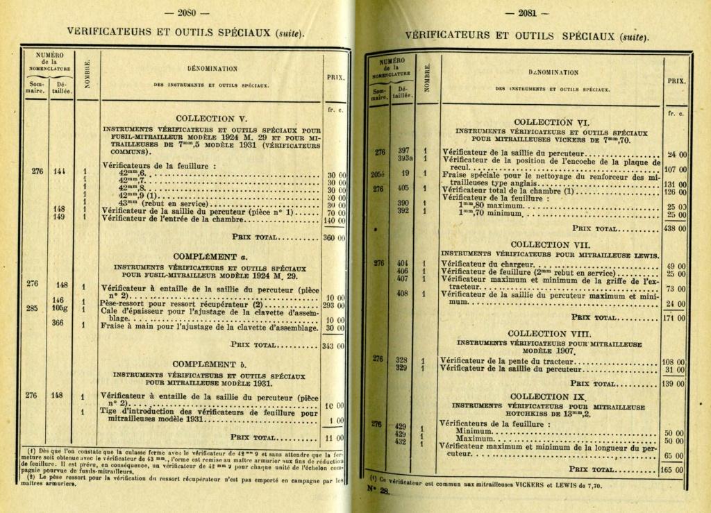 Vérificateur d'entrée de chambre 1936_014