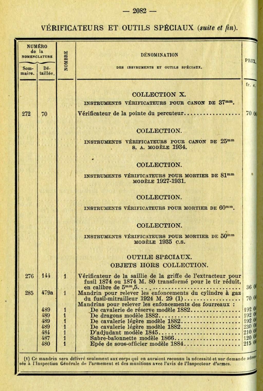 Vérificateur d'entrée de chambre 1936_015