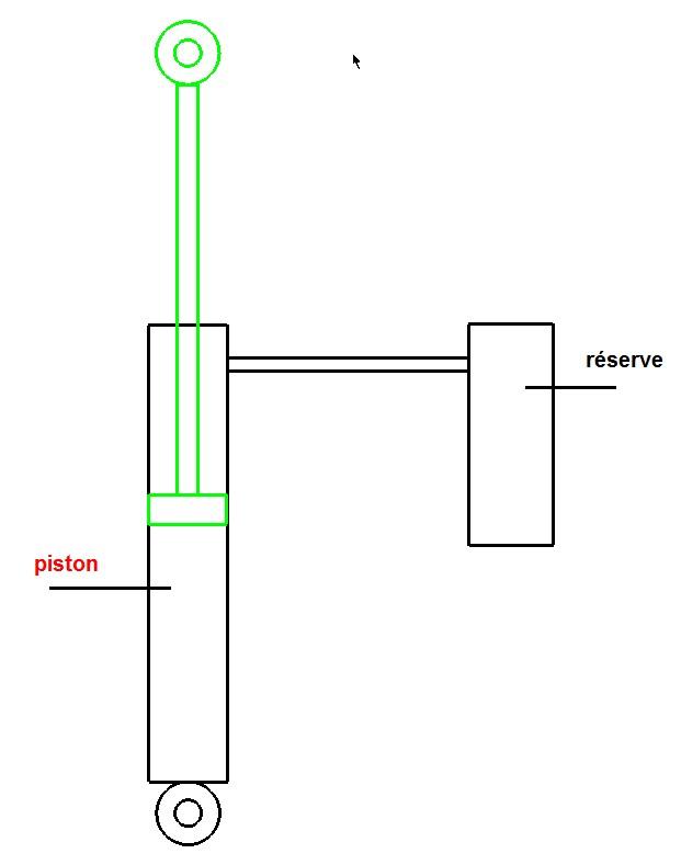 fabrication d'une scie a ruban pour métaux - Page 32 Ressor10