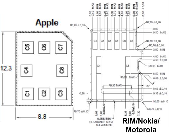 [NEWS] La nano SIM d'Apple sera le nouveau standard - Page 2 Apple_10