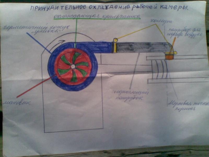 Термоакустические модели стирлингов - Страница 6 09072011