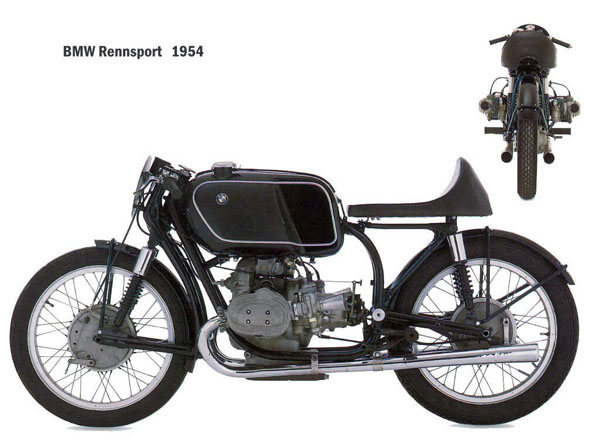 Grosse selle Bmw-re10