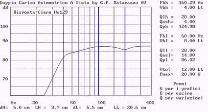 Diffusore bookshelf a due vie con woofer caricato in doppio carico Asimmetrico a vista (DCAAV) 110