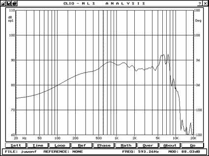 Diffusore bookshelf a due vie con woofer caricato in doppio carico Asimmetrico a vista (DCAAV) 111