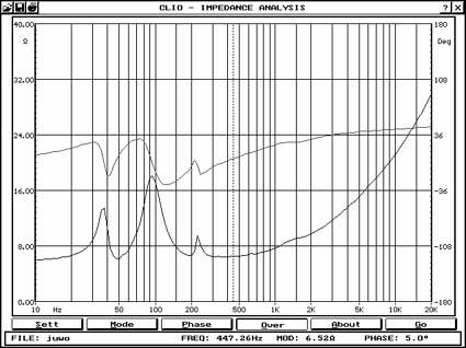 Diffusore bookshelf a due vie con woofer caricato in doppio carico Asimmetrico a vista (DCAAV) 211