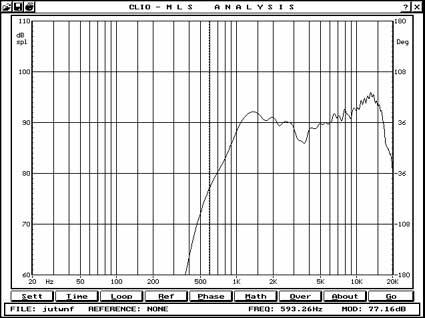 Diffusore bookshelf a due vie con woofer caricato in doppio carico Asimmetrico a vista (DCAAV) 311