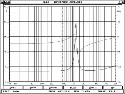 Diffusore bookshelf a due vie con woofer caricato in doppio carico Asimmetrico a vista (DCAAV) 411