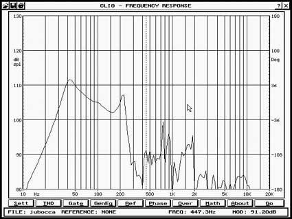 Diffusore bookshelf a due vie con woofer caricato in doppio carico Asimmetrico a vista (DCAAV) 510