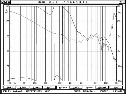 Diffusore bookshelf a due vie con woofer caricato in doppio carico Asimmetrico a vista (DCAAV) 511