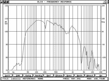 Diffusore bookshelf a due vie con woofer caricato in doppio carico Asimmetrico a vista (DCAAV) 610