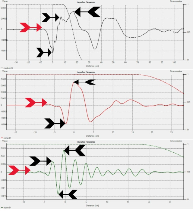 Mesure de calage de phase sur JBL - Page 2 Impuls10