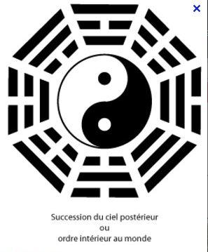 Le concept du Yin et du Yang Ciel_p10