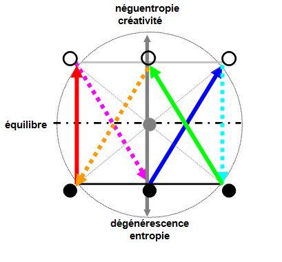 La théorie des éléments, structure symbolique de la connaissance Sesval11