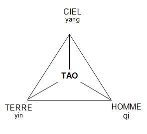 Le Logos et les trois personnes de la Trinité Tri_ta11