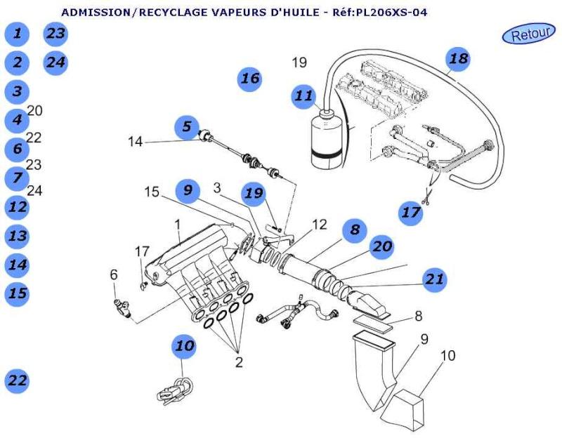 Boite à air Peugeot sport et copies Admi_p10