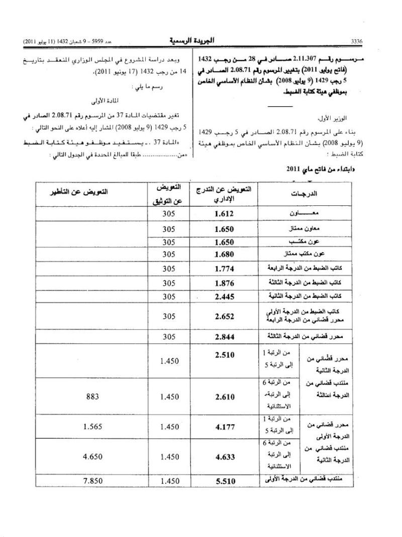 صدور الجريدة الرسمية الخاصة بزيادة 600 درهم 600dhs10