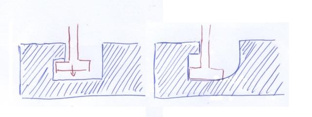 Idée/conseil pour défonçage poignée de tiroir? Scan_110