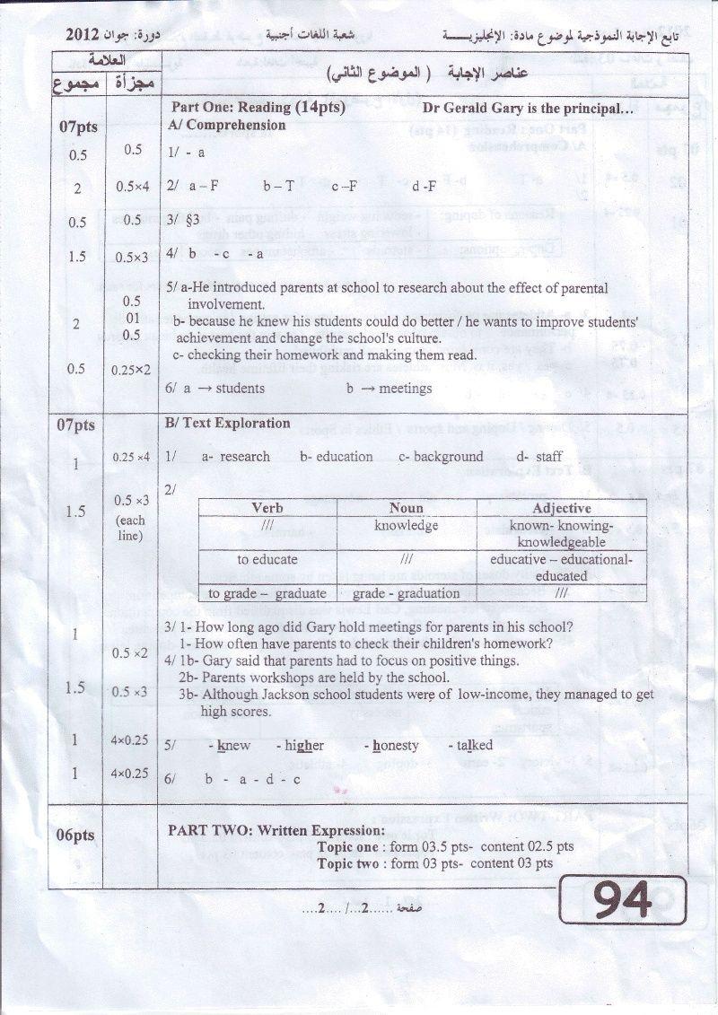 التصحيح النموذجي الرسمي للغة الانجليزية- شعبة اللغات- باكالوريا 2012 Lle_to11