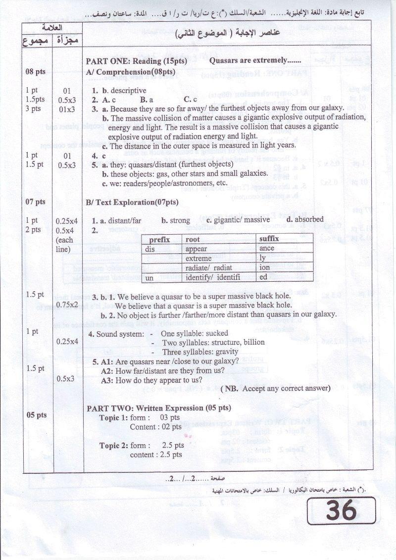 التصحيح النموذجي الرسمي للغة الانجليزية- ع.د/ر/ت.ر/ت.إ- باكالوريا 2012 Sci_ex11