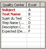 [résolu][Addin Excel] Problème d'export d'un cas de test Map11