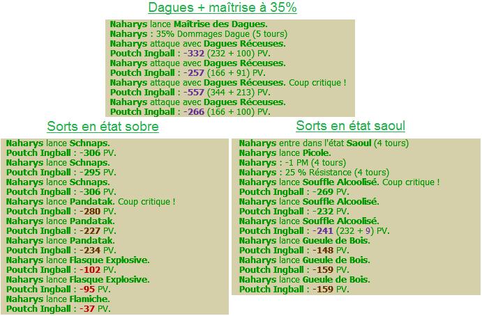 Naharys, Pandawa air/terre niveau 198 [le 03/01/2013] - Page 2 Dofus_19