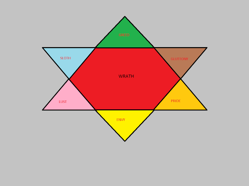 My own take on the Seven Sins Seven_10