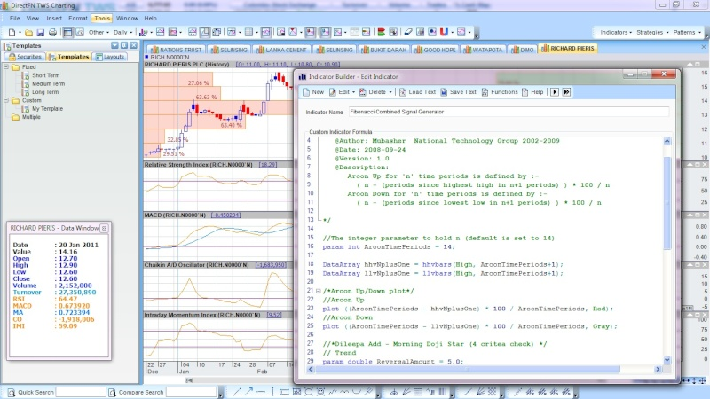 Amibroker 5.3 Guide for newbies.. Fibona10