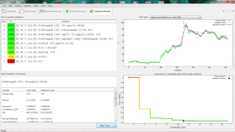 Mathematical Modeling for Equity Trading Soluti10
