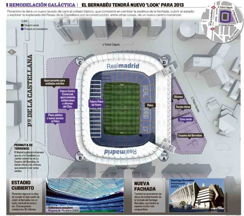 The New Bernabeu Berna10
