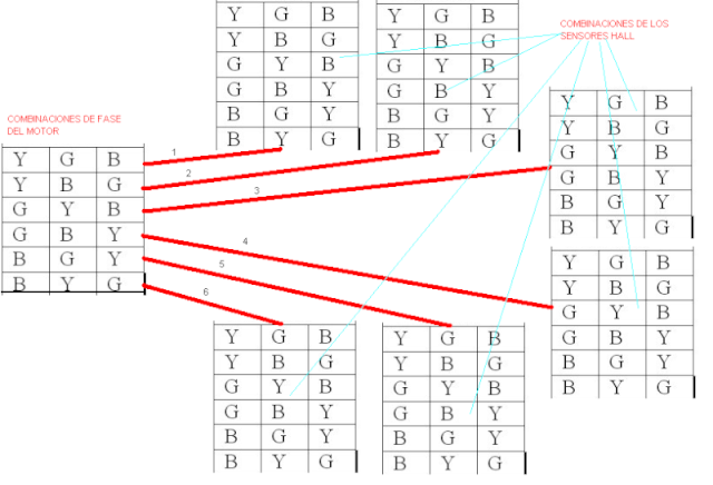 Controladora CONHIS wire diagram  Esquem11