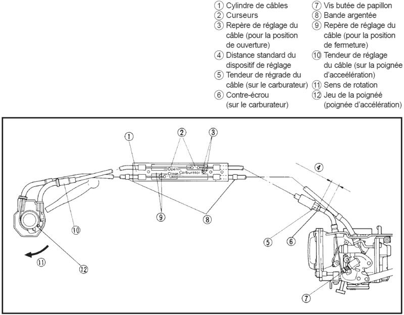 Problème du Câble accélérateur   Accala10