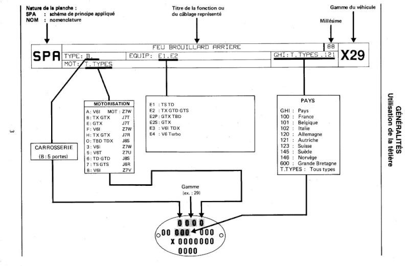 schema - Recherche schéma injection R25 TX 1_ta_r11