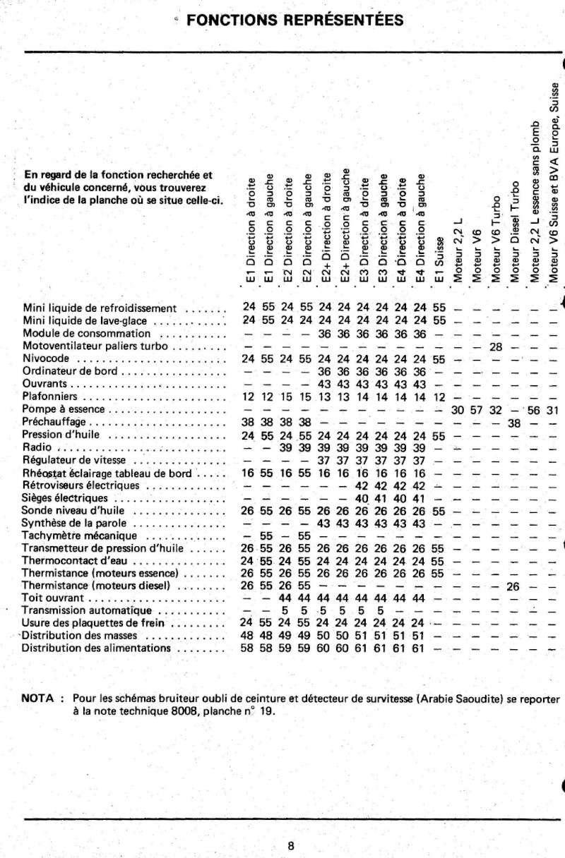 Information conso moyenne ... etc ordinateur de bord phase 1 Pour_b10