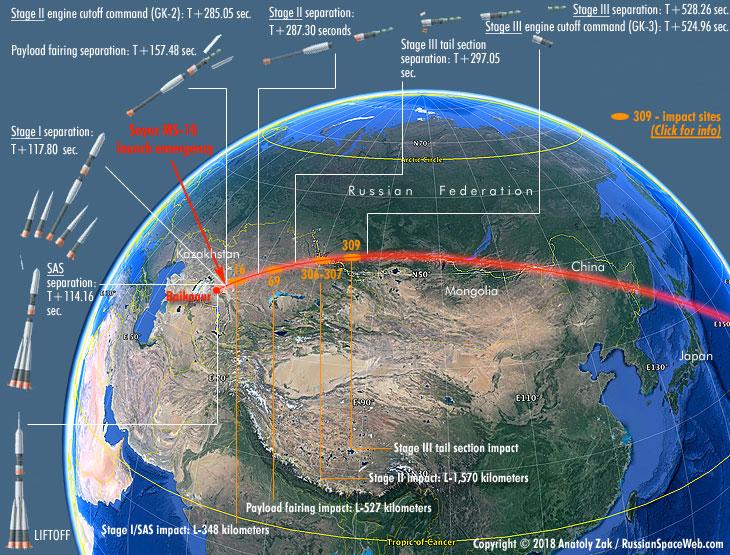 Soyouz-FG (Soyouz MS-10) - 11.10.2018  [Echec] - Page 4 Soyuz-10