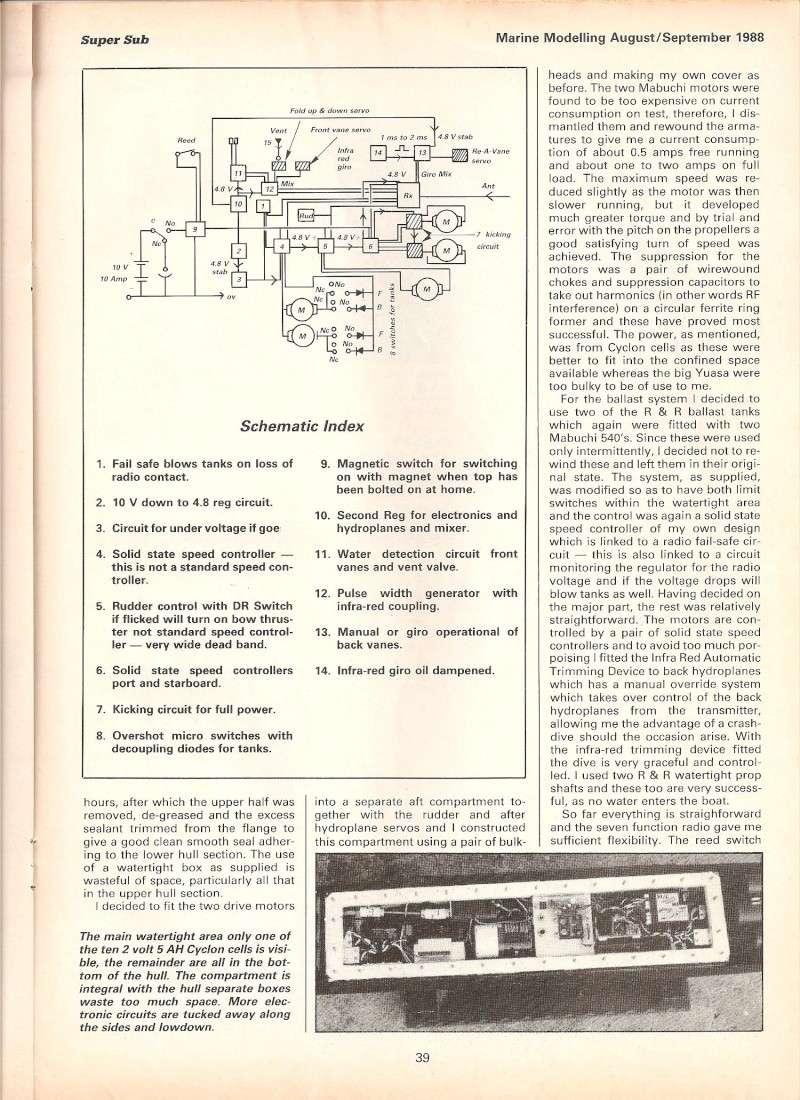 u class submarine  artical from1988 U_clas11