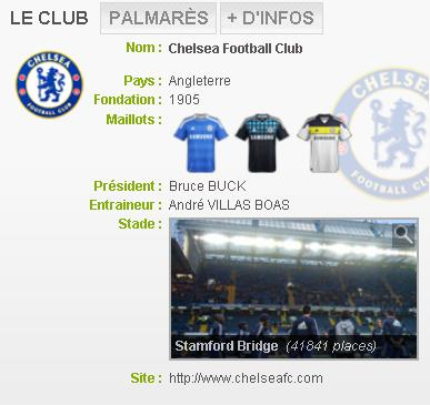 Chelsea Football Club - Page 7 213