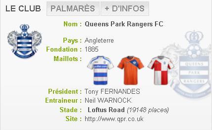 Queen's Park Rangers 216